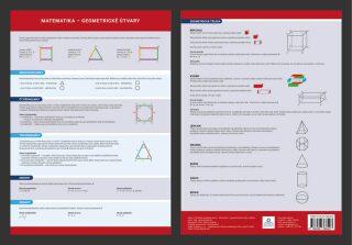 Geometrie - Geometrické útvary a tělesa - Přehledová tabulka učiva - Dolejšová Jana