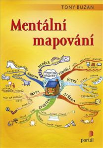 Mentální mapování - Tony Buzan