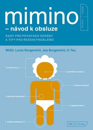 Mimino - návod k obsluze - Louis Borgenicht, Joe Borgenicht