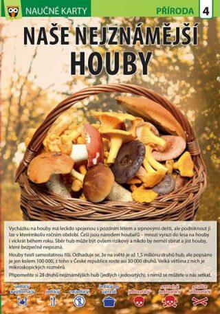 Karta Naše nejznámější houby - neuveden