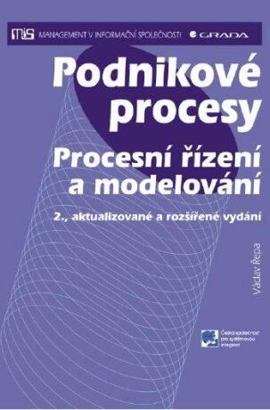 Podnikové procesy - Václav Řepa