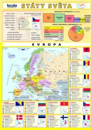 Státy světa - Petr Kupka