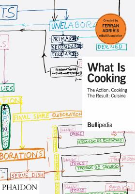 What is Cooking: The Action: Cooking, The Result: Cuisine - Adrià