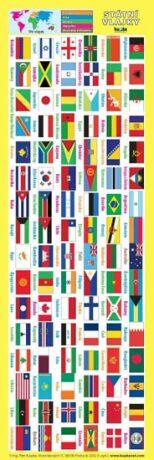 Záložka – Státní vlajky - Petr Kupka