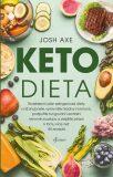 Ketodieta - Axe Josh