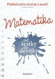 Matematika od šestky do devítky - Ostrýtová Lenka
