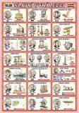 Slavní vynálezci a jejich vynálezy - Petr Kupka