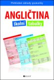Angličtina – školní tabulky – přehledné základy gramatiky - Iva Dostálová