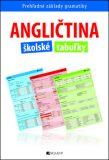 Angličtina školské tabuľky - Iva Dostálová