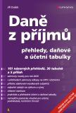 Daně z příjmů - Jiří Dušek