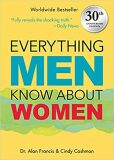 Everything Men Know about Women - Alan Francis