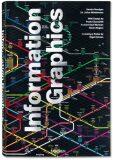 Information Graphics - Julius Wiedemann, ...