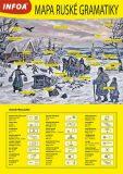 Mapa ruské gramatiky - Crabbe Gary, Stanislav Soják