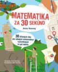 Matematika za 30 sekúnd - Anne Rooneyová