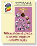 Náhradní časová přímka k učebnici Dějepis 9 - Novověk, moderní dějiny - neuveden