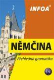 Přehledná gramatika - němčina (nové vydání) - Jana Navrátilová