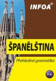 Španělština - Svobodová Sylvie