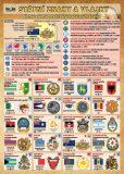 Státní znaky a vlajky - Petr Kupka
