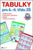 Škola s přehledem – Tabulky pro 6.–9. tř. ZŠ (human. obory) - Iva Dostálová