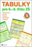 Škola s přehledem – Tabulky pro 6.–9. tř. ZŠ (přírod. obory) - Iva Dostálová