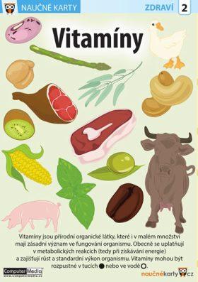 Vitamíny - Naučná karta